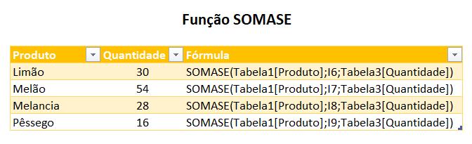 Função SOMASE